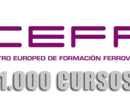 7 AÑOS ¡1.000 CURSOS IMPARTIDOS POR CEFF!